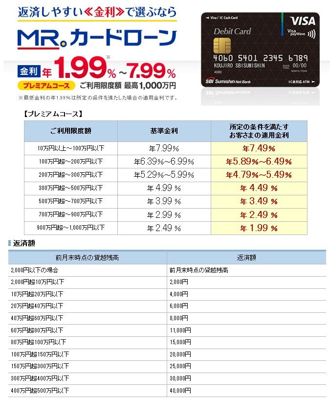 住 信 sbi カード ローン 審査
