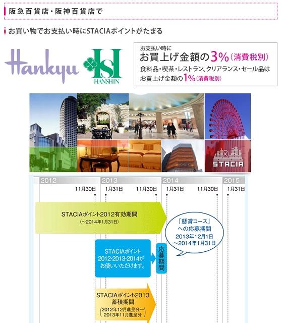 他の阪神阪急系カードの方がお得!エメラルドSTACIA カードを百貨店・デパート等でのお得度で比較してオススメかレビュー
