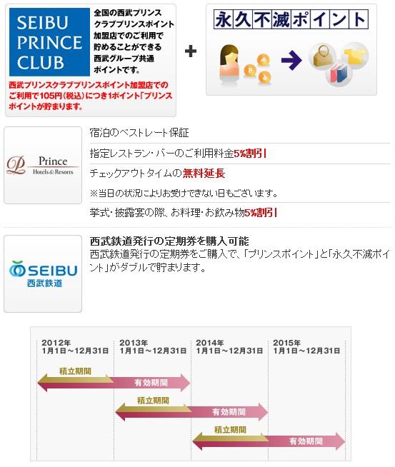 ゴールド特典が微妙?SEIBU PRINCE CLUBカード セゾンゴールドを百貨店・デパート等でのお得度で比較して