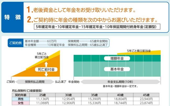 三井生命保険 評価